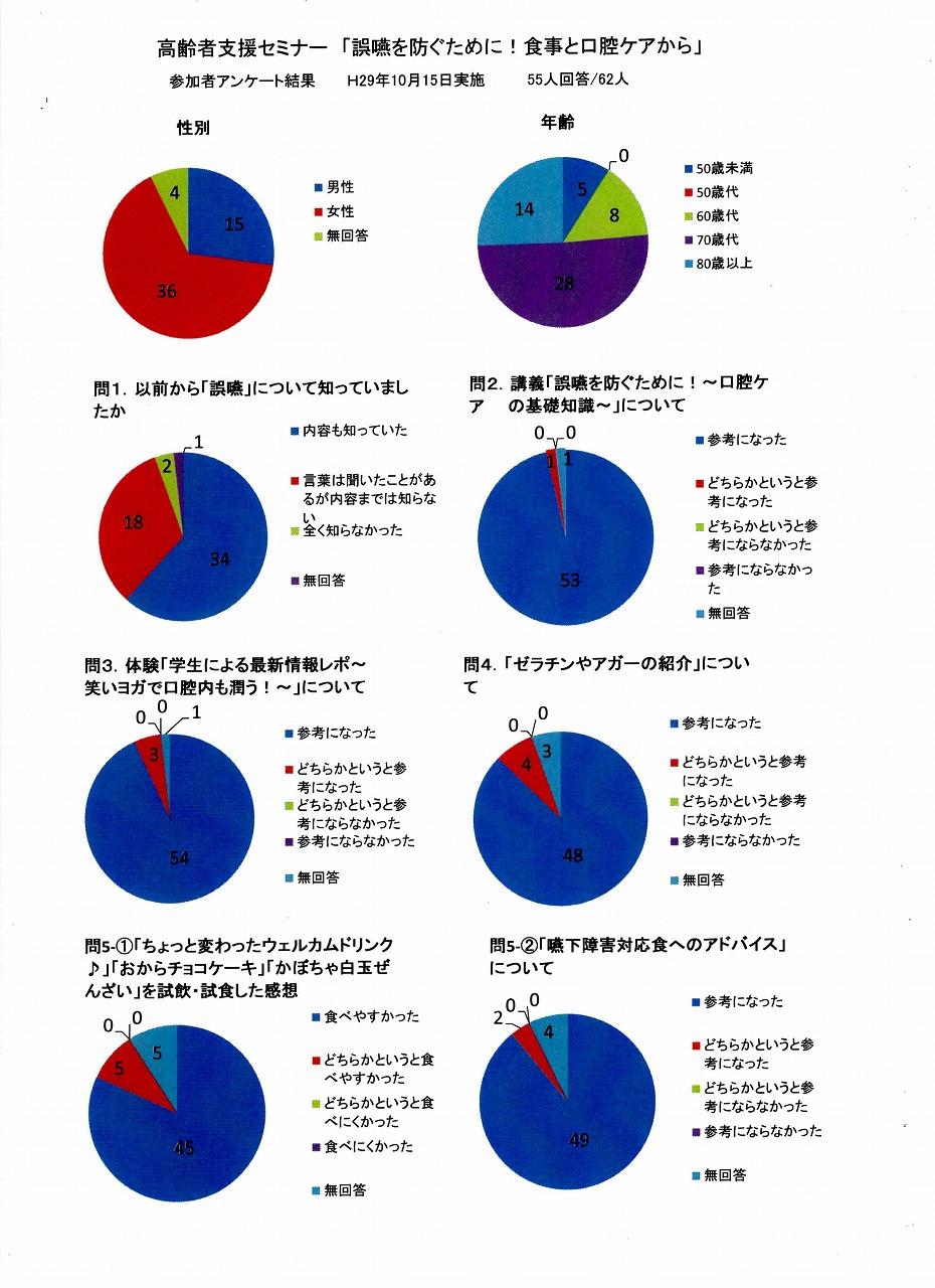 http://www.soai.ac.jp/information/learning/20171015_goen_houkoku_02-2.jpg