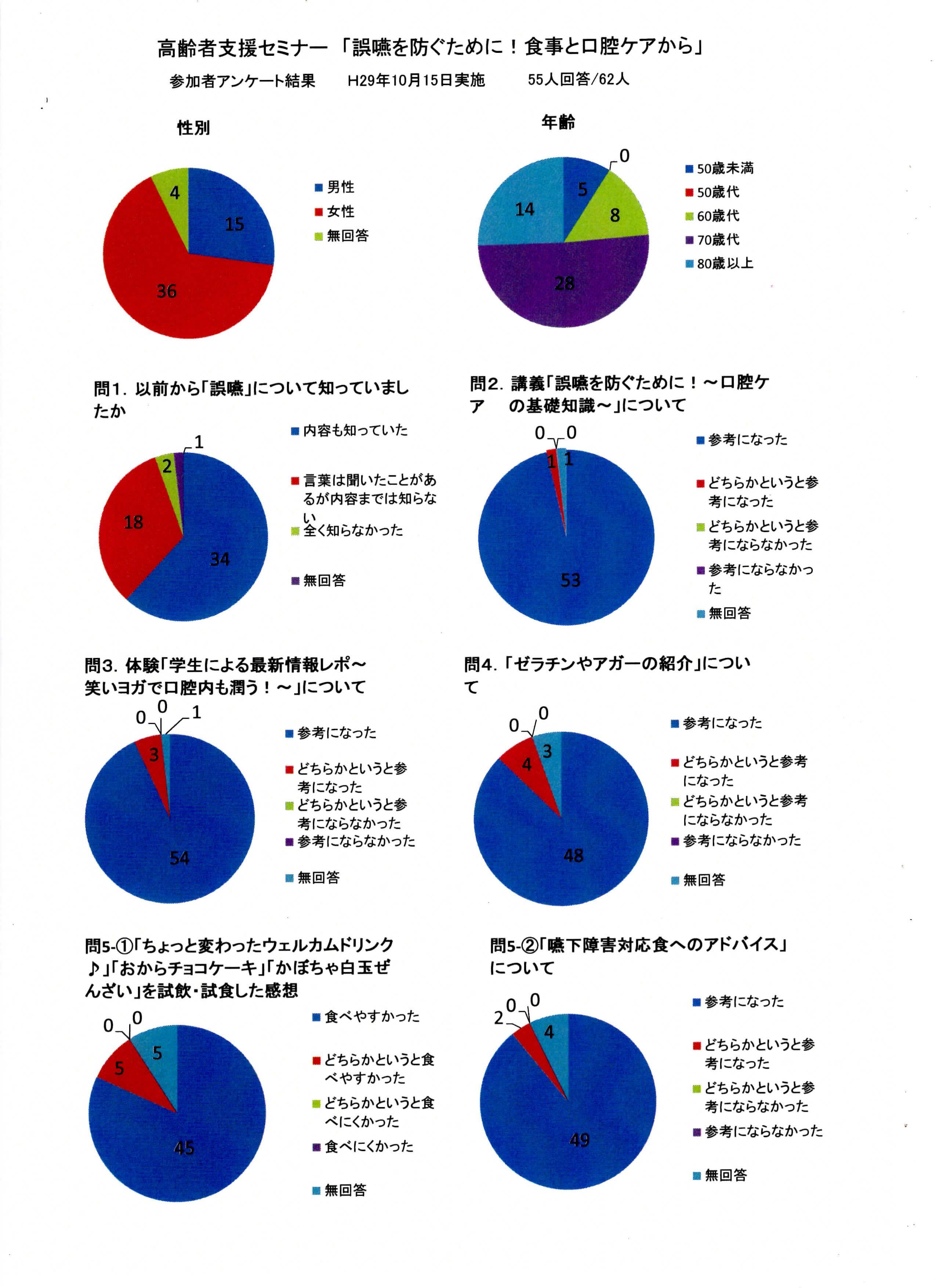 http://www.soai.ac.jp/information/learning/20171015_goen_houkoku_02.jpg